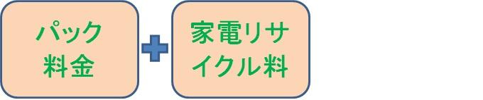 パック料金+家電リサイクル料